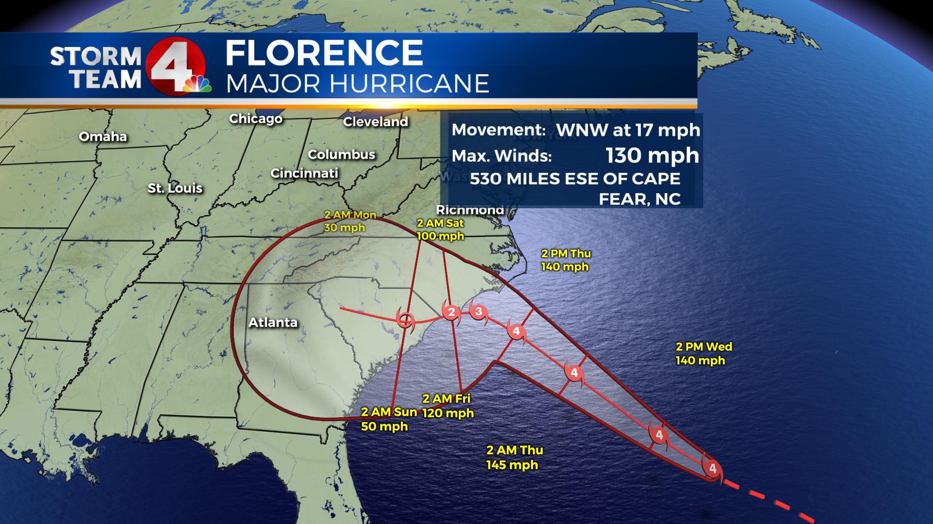 Major Hurricane Florence Update - Monday Evening