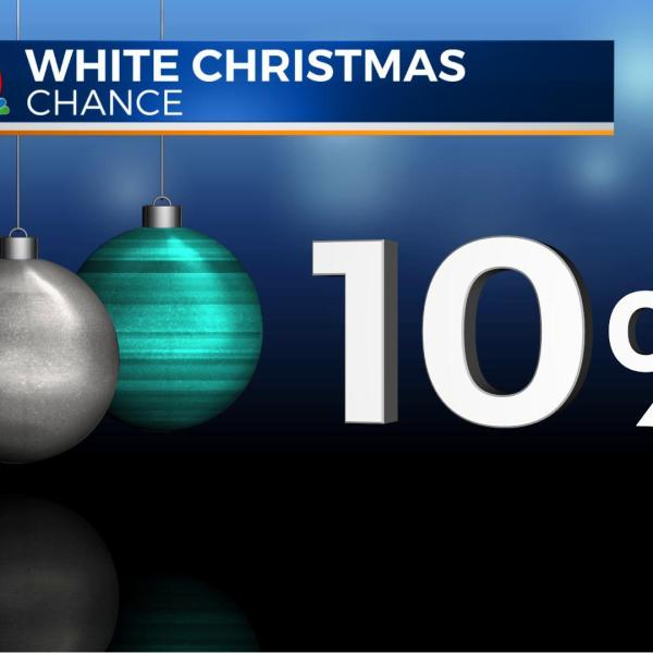 Very low chance of a White Christmas, here is why.