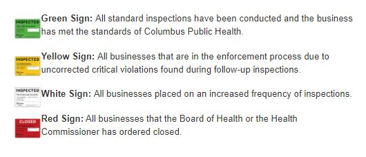 columbus business inspection color code