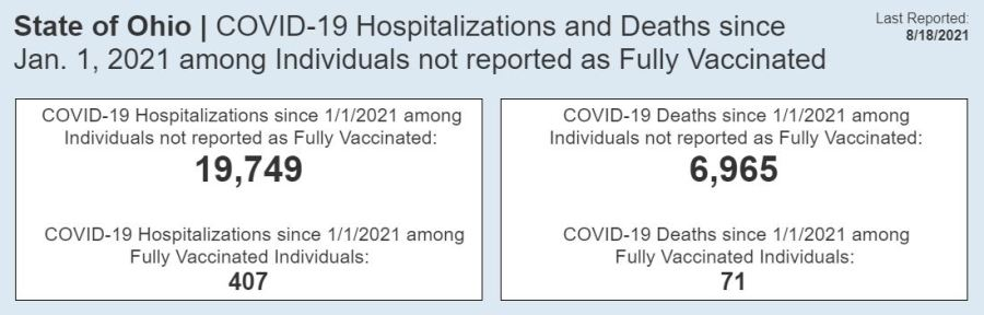ohio department of health breakthrough covid dashboard