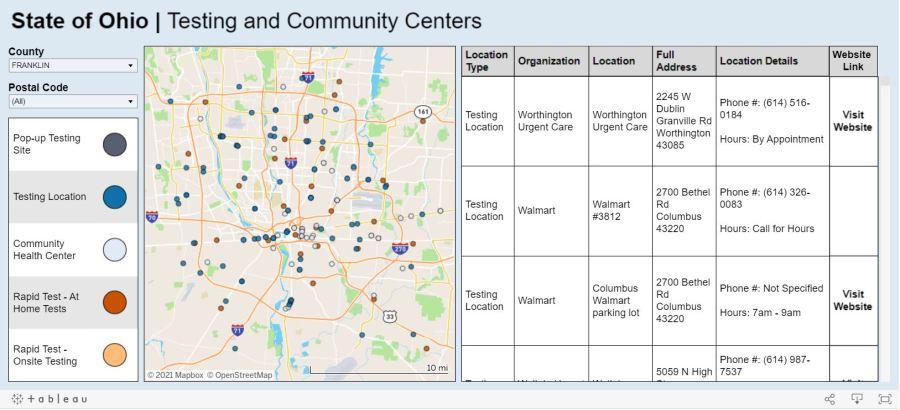 ODH covid testing dashboard screenshot franklin county
