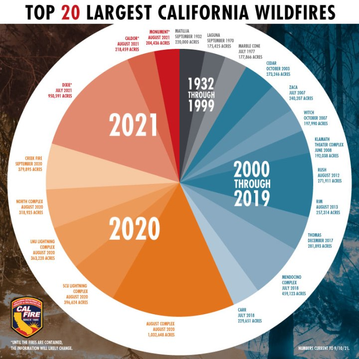 top 20 largest california wildfires